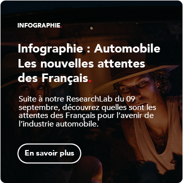 InfographieAttenteFR
