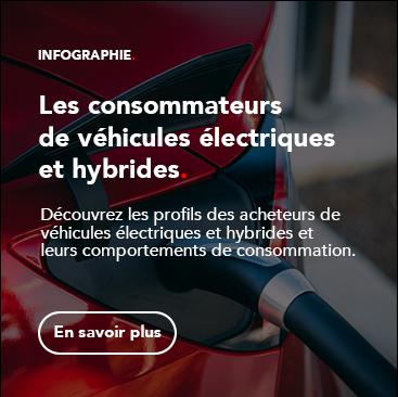 VehiculesElectriquesHybrides